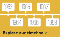 Explore our timeline