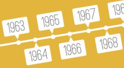 50th-timeline-graphic-242x133