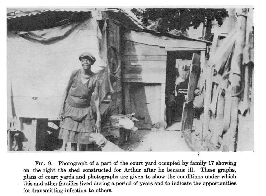 Image: Image from article on 'Tuberculosis in Jamaica' in the American Journal of Hygiene of 1930