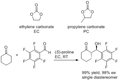 Cyclic carbonates as green polar aprotic solvents structures