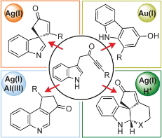 Catalyst-Driven Scaffold Diversity: Selective Synthesis of Spirocycles, Carbazoles and Quinolines from Indolyl Ynones