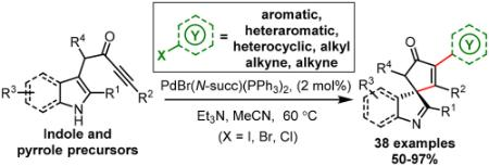 Merging π-Acid and Pd Catalysis: Dearomatizing Spirocyclization/Cross-Coupling Cascade Reactions of Alkyne-Tethered Aromatics