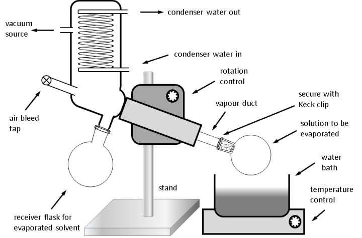 rotary evaporators chemistry intranet the university of york rh york ac uk Refrigeration Cycle Diagram PDF wiped film evaporator schematic