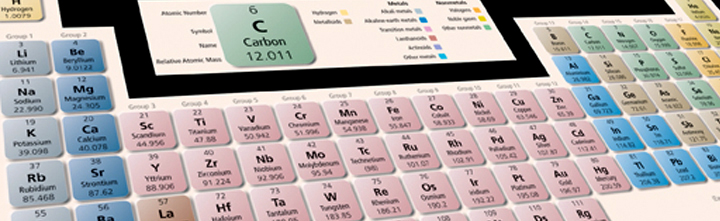 Image of Periodic Table 2