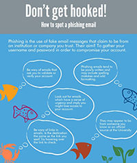 "Thumbnail of ""Don't get hooked"" poster. Click to download full size version."
