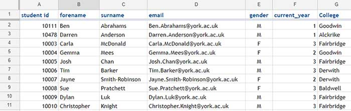 An example of an address list for Yet Another Mail Merge (YAMM)