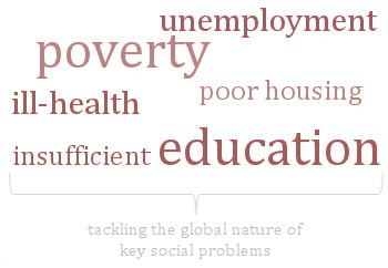 Traditional aspects of social policy: poverty, unemployment, ill-health, poor housing and insufficient education