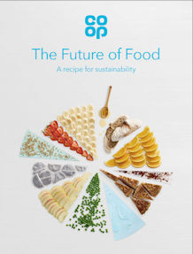 Future of Food report cover