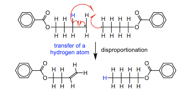 hydrogen abstraction to form a double bond