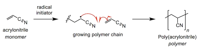 Radical polymerisation of acrylonitrile