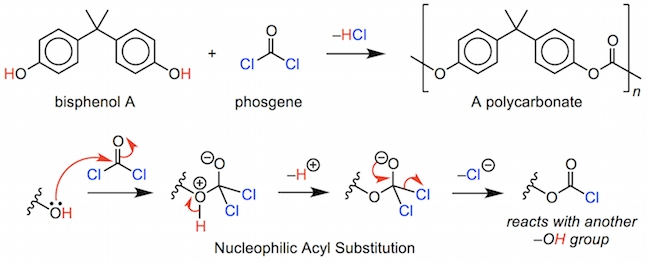 Formation of a polycarbonate by multiple nucleophilic acyl substitution reactions