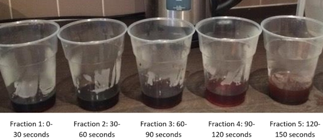 serial coffee extractions
