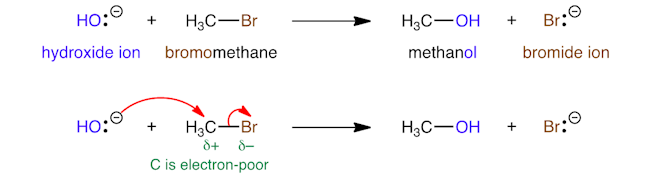 nucleophilic substitutions