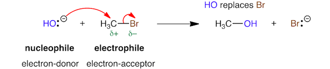 nucleophile+electrophile