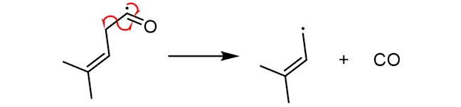 propagation reaction
